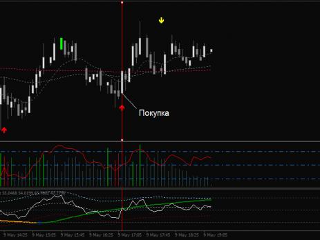 sistema kratkosrochnoy torgovli na rynke foreks alfa trading 1